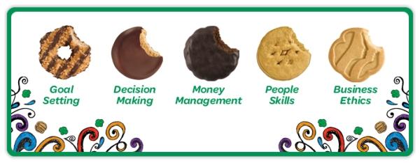 5 cookie skills